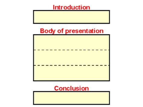 Psychology research paper format example